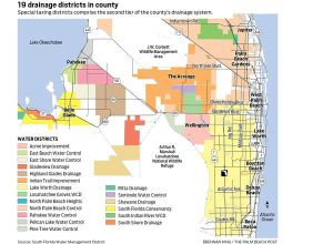 The 19 special drainage districts of Palm Beach County